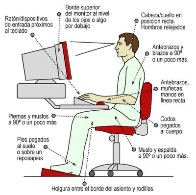 postura-correcta-ordenador