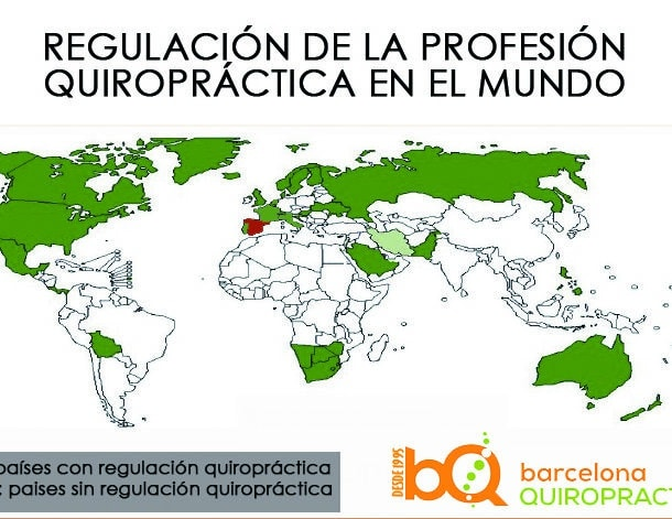 La regulación quiropráctica en distintos países